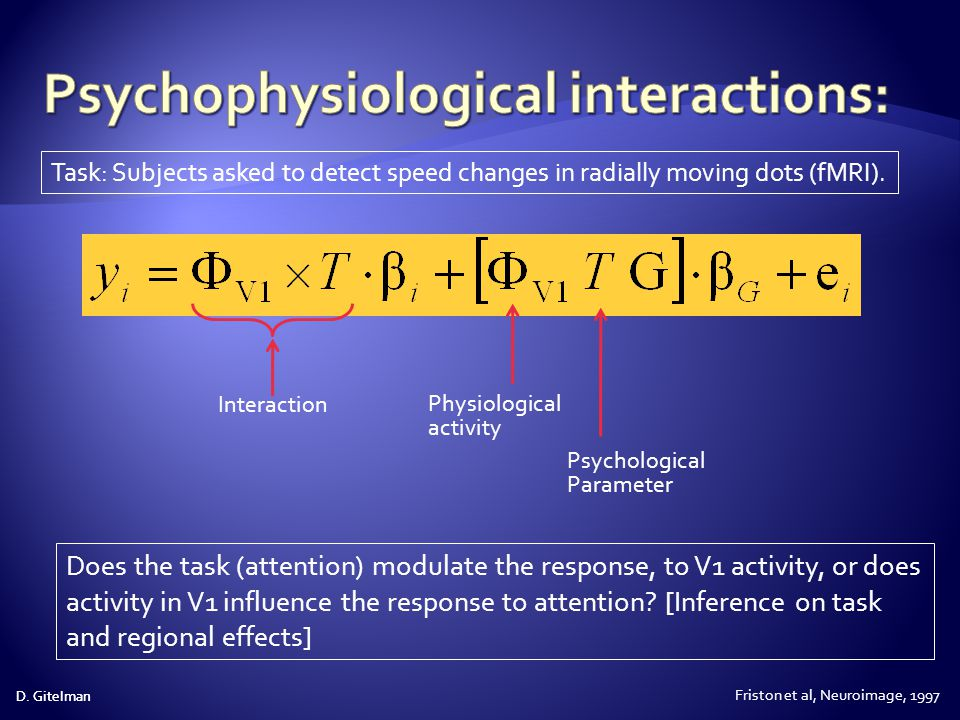 Psychophysiological interactions: