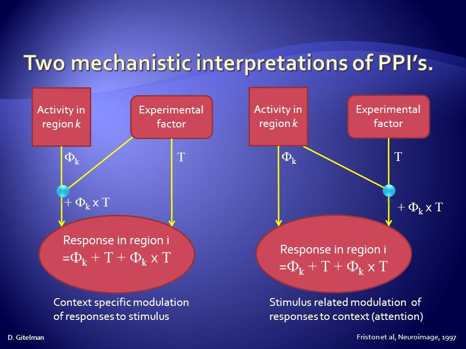 Two mechanistic interpretations of PPI's.