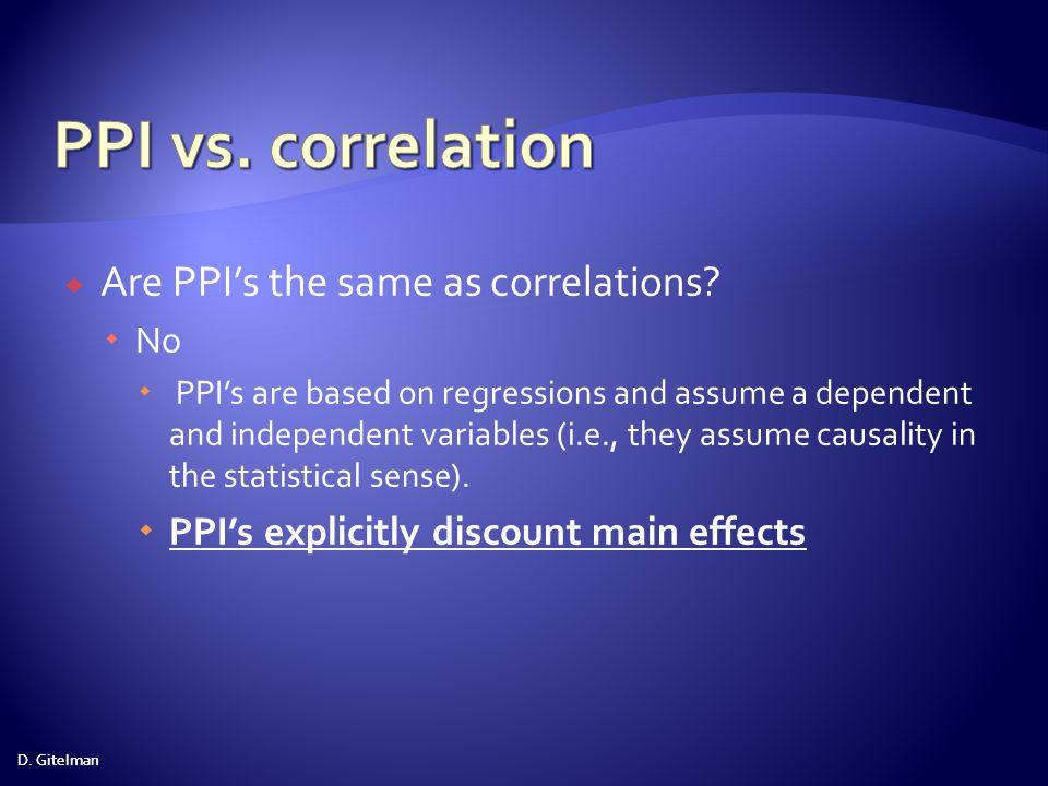 PPI vs. correlation Are PPI's the same as correlations