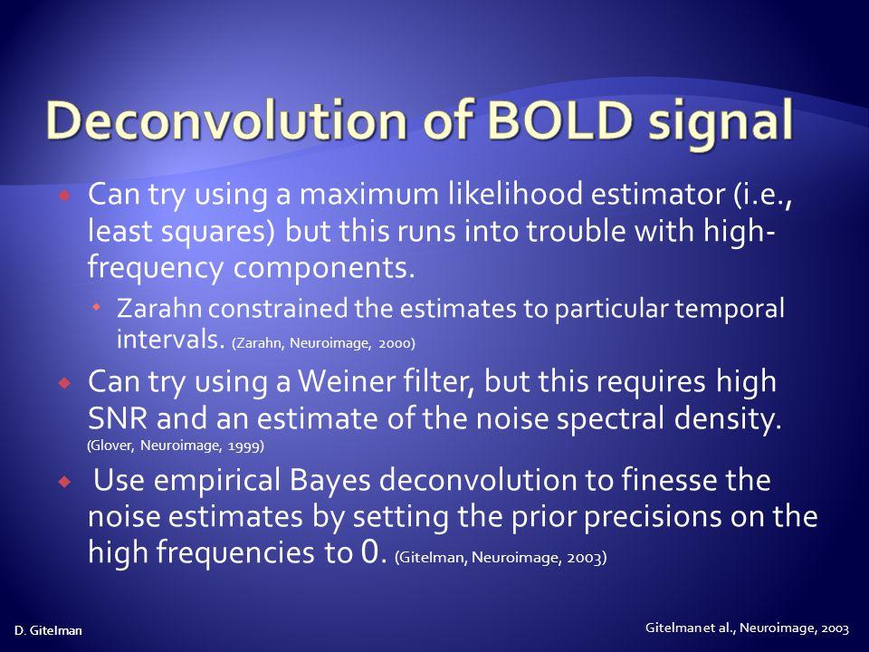 Deconvolution of BOLD signal