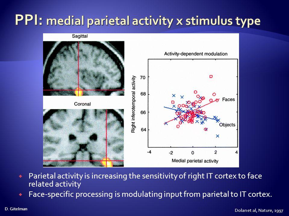PPI: medial parietal activity x stimulus type