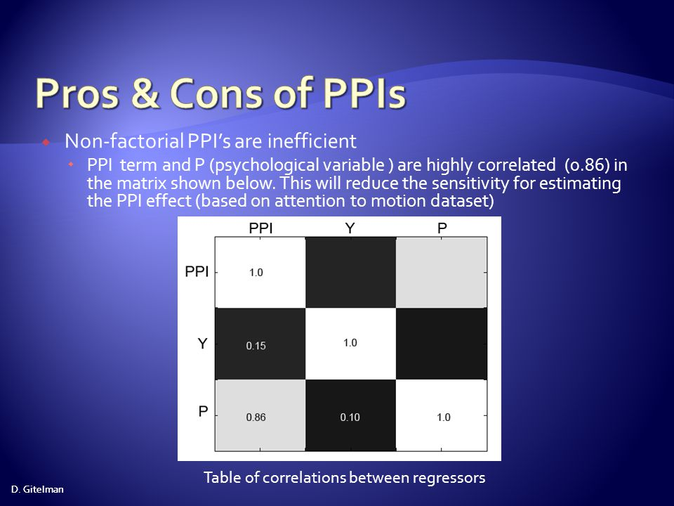 Pros & Cons of PPIs Non-factorial PPI's are inefficient