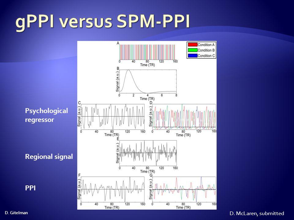 gPPI versus SPM-PPI Psychological regressor Regional signal PPI
