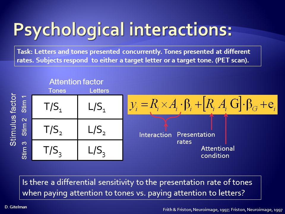 Psychological interactions: