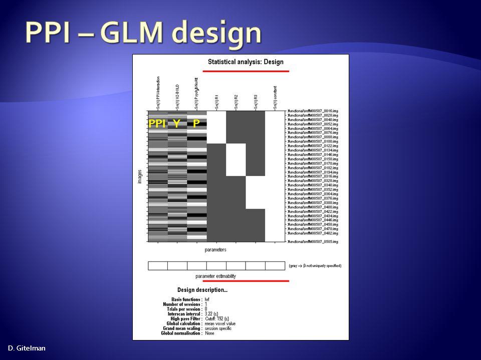 PPI – GLM design PPI Y P