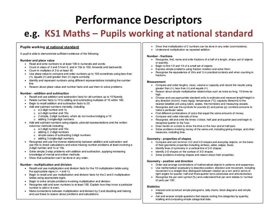 Performance Descriptors e. g