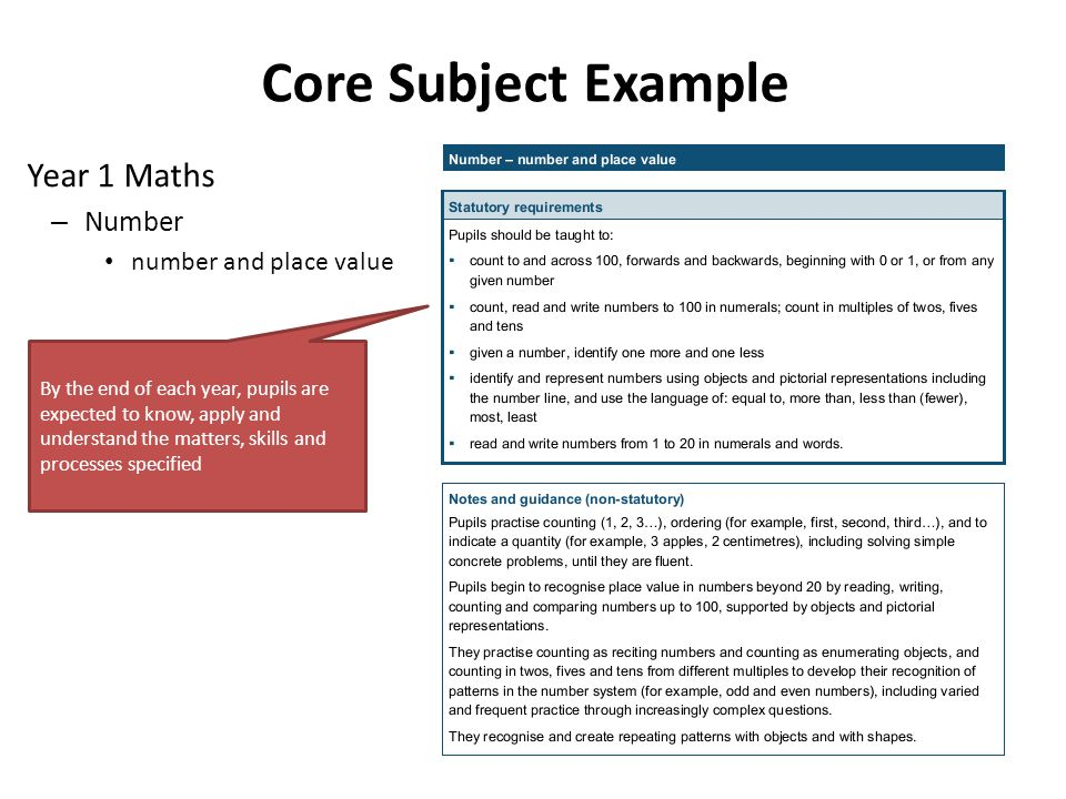 Core Subject Example Year 1 Maths Number number and place value