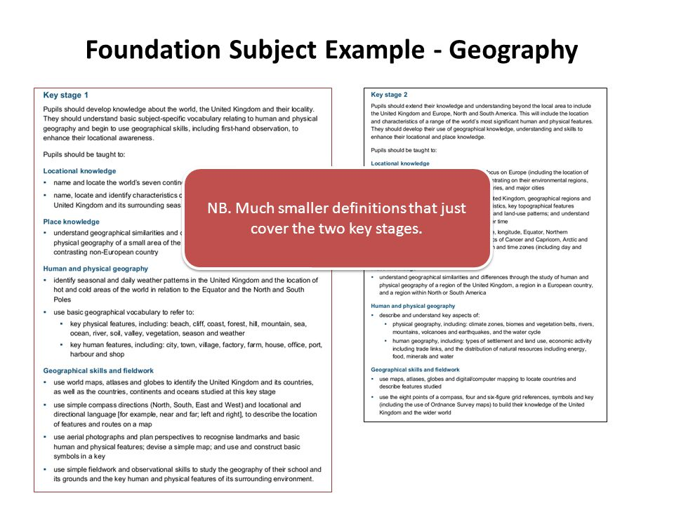 Foundation Subject Example - Geography
