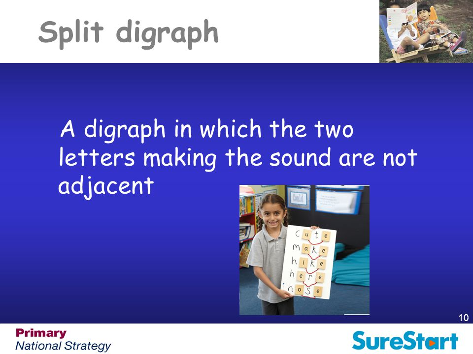 Split digraph A digraph in which the two letters making the sound are not adjacent. ACTIVITY.