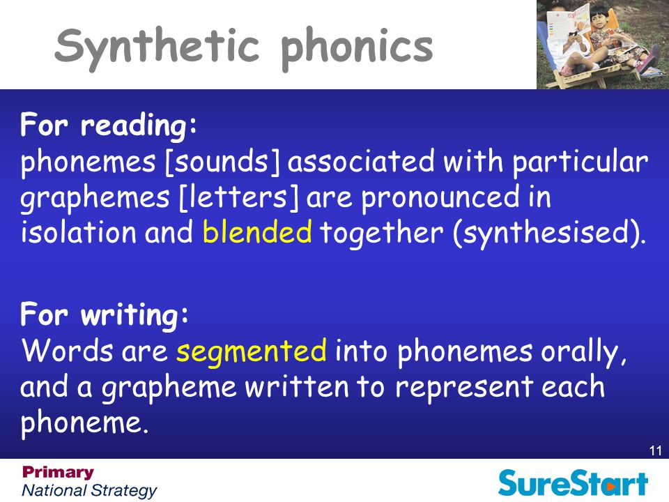 Synthetic phonics For reading: