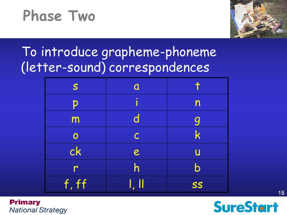 Phase Two To introduce grapheme-phoneme (letter-sound) correspondences