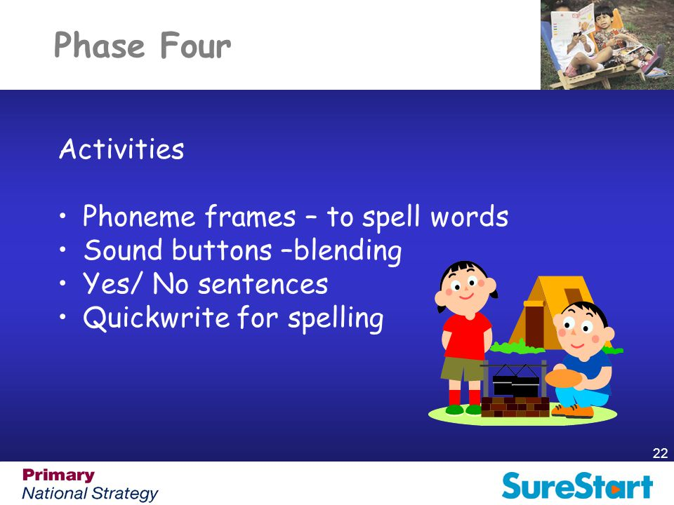 Phase Four Activities Phoneme frames – to spell words