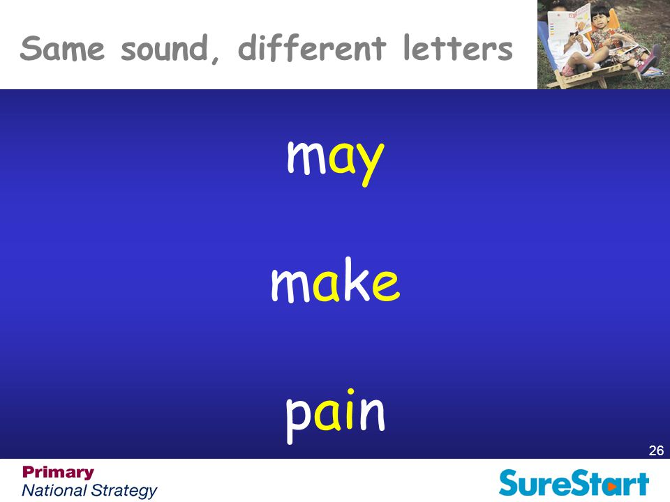 Same sound, different letters