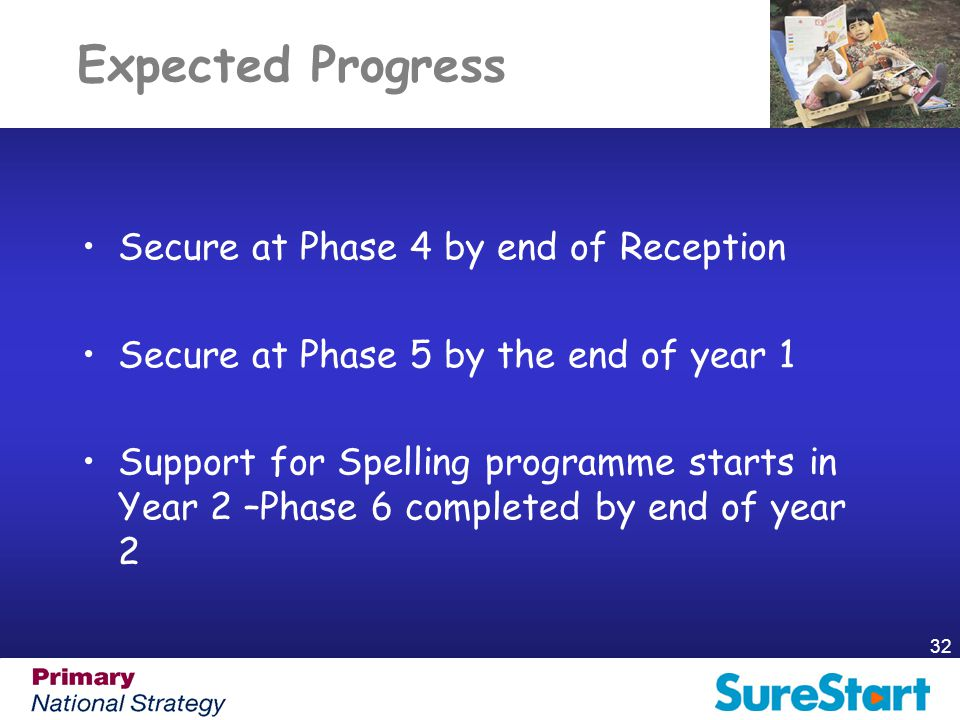 Expected Progress Secure at Phase 4 by end of Reception
