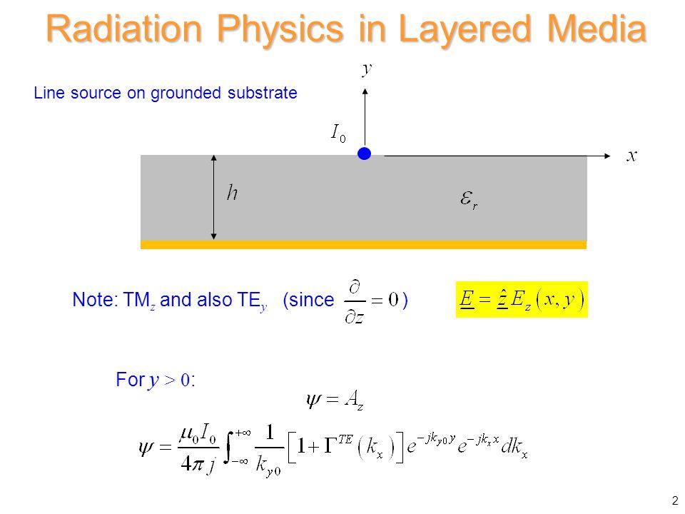 Radiation Physics in Layered Media