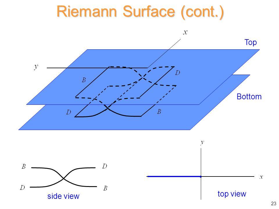 Riemann Surface (cont.)