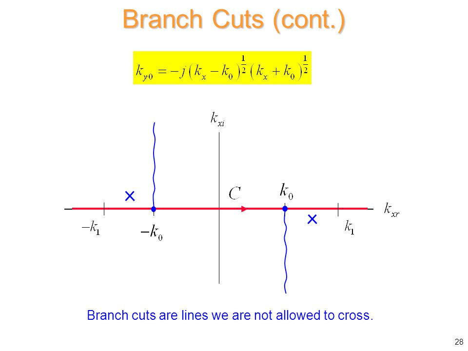Branch Cuts (cont.) Branch cuts are lines we are not allowed to cross.