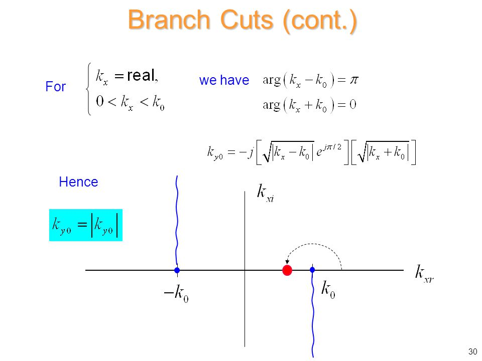 Branch Cuts (cont.) we have For Hence