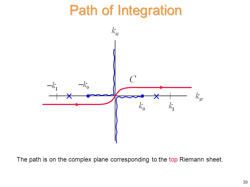 Path of Integration The path is on the complex plane corresponding to the top Riemann sheet.