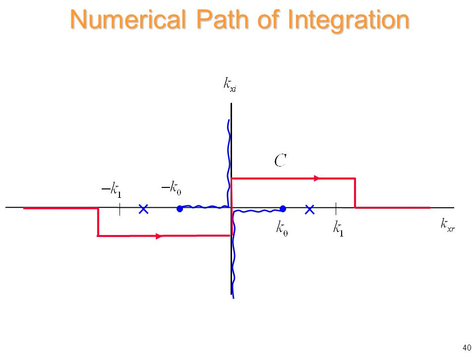 Numerical Path of Integration
