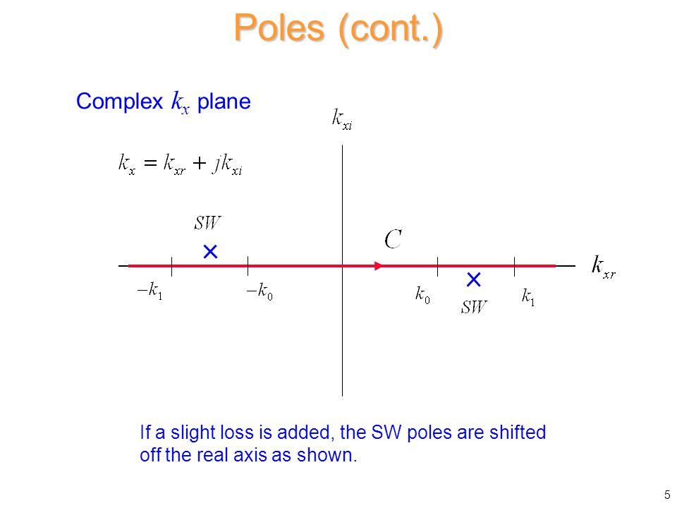 Poles (cont.) Complex kx plane