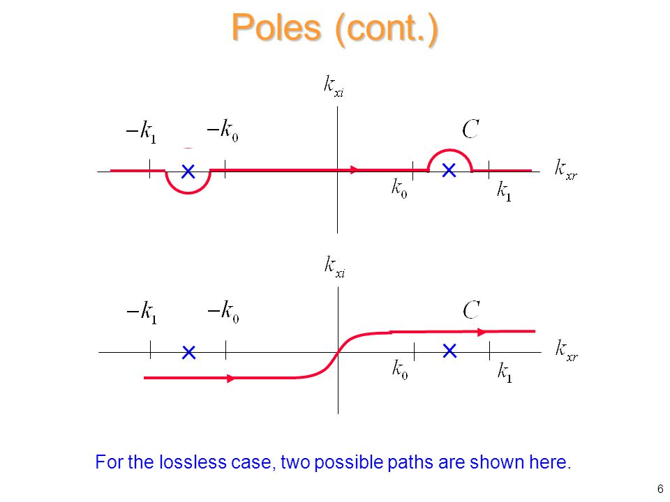 Poles (cont.) For the lossless case, two possible paths are shown here.