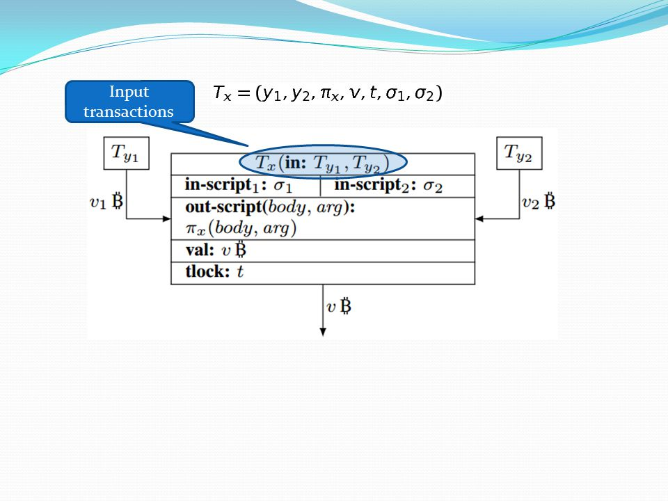 Input transactions