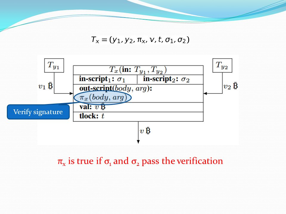 πx is true if σ1 and σ2 pass the verification