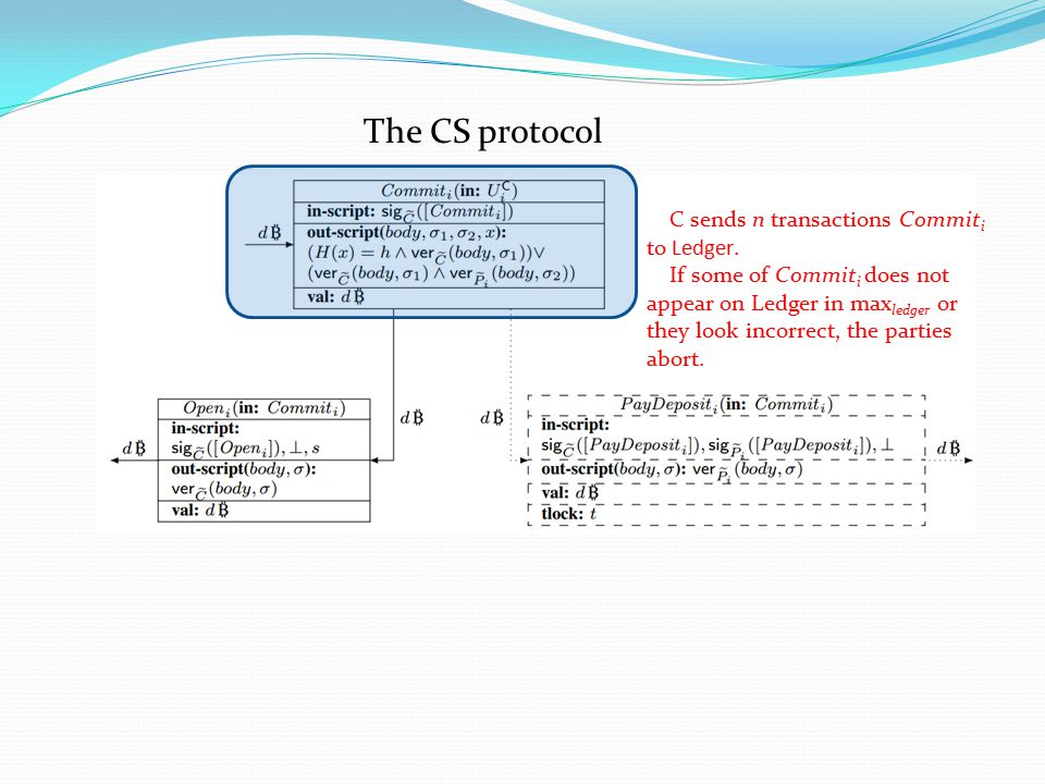 The CS protocol C sends n transactions Commiti to Ledger.
