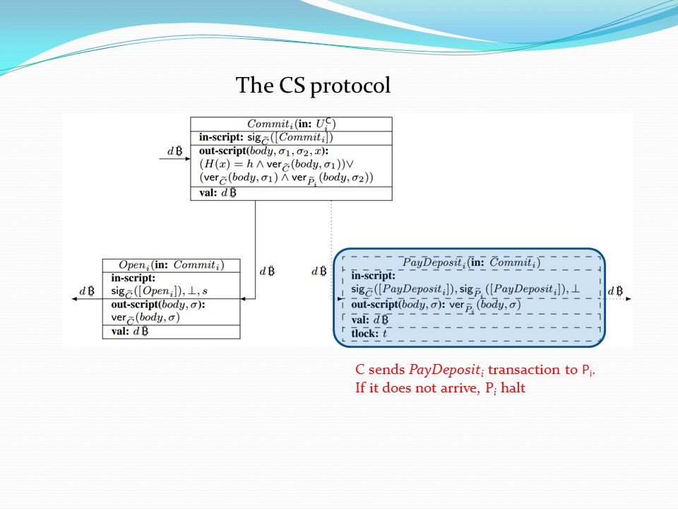 The CS protocol C sends PayDepositi transaction to Pi.