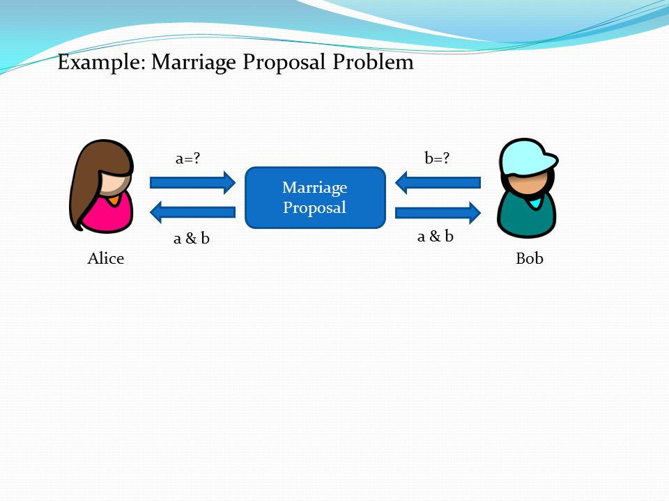 Example: Marriage Proposal Problem
