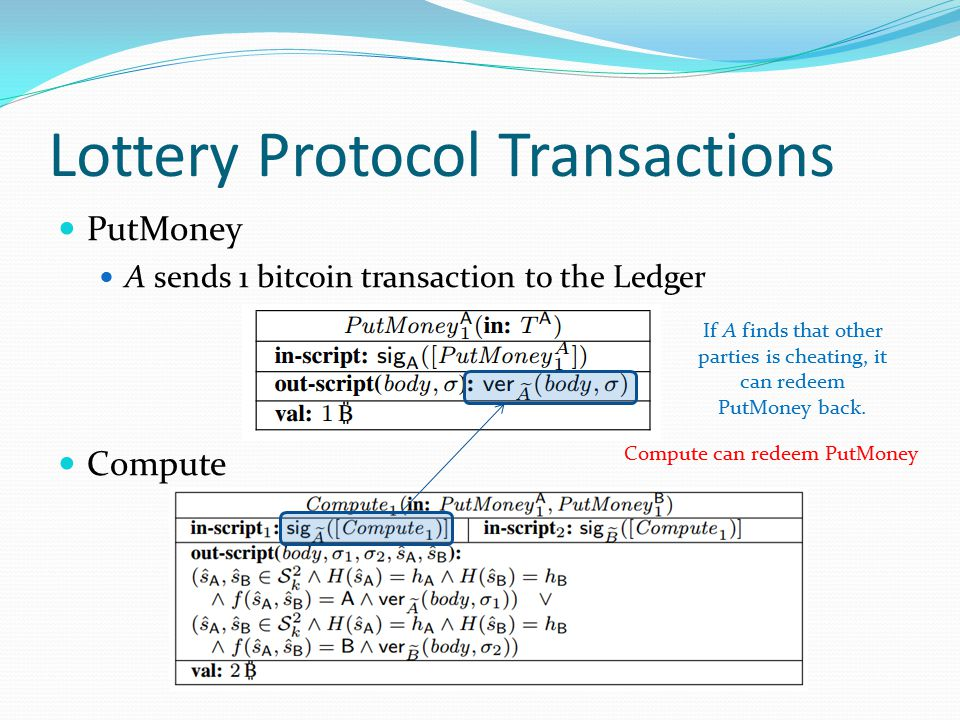 Lottery Protocol Transactions