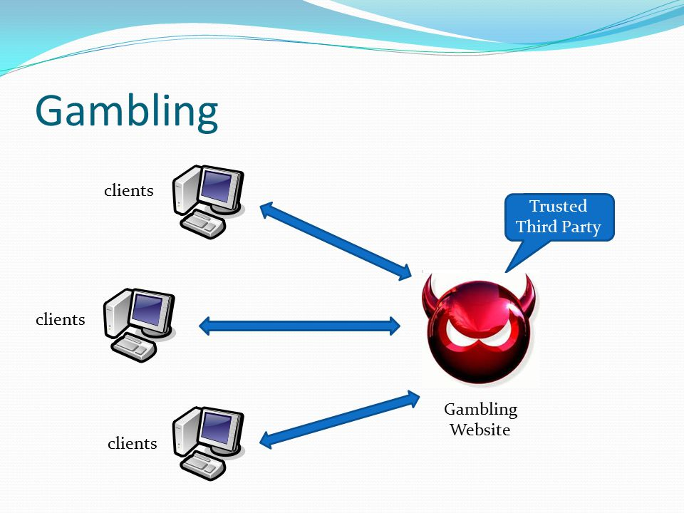 Gambling clients Trusted Third Party clients Gambling Website clients