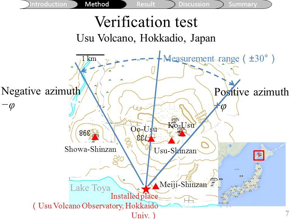 Verification test Detector configuration