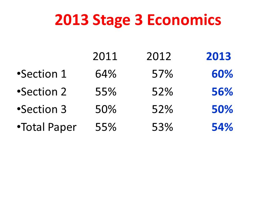 2013 Stage 3 Economics 2011 2012 2013 Section 1 64% 57% 60%