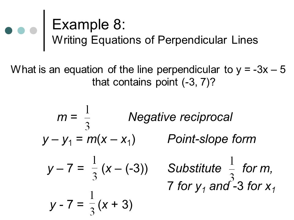 Example 8: Writing Equations of Perpendicular Lines