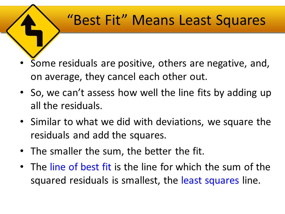 Best Fit Means Least Squares