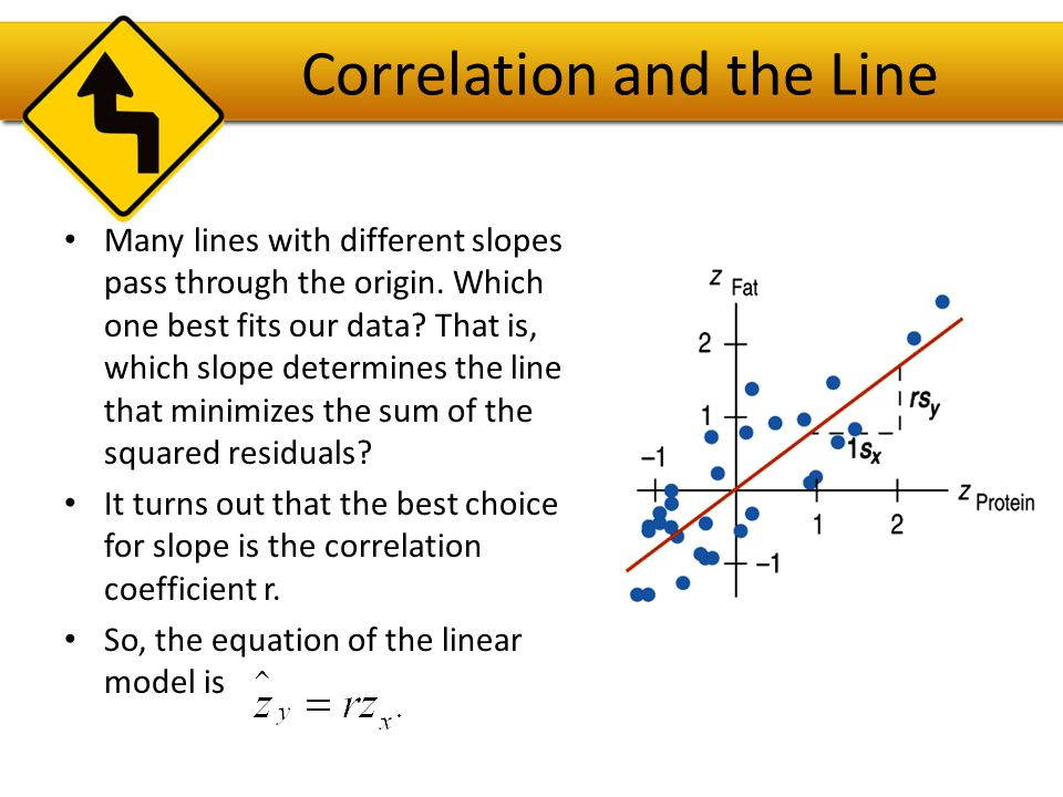 Correlation and the Line