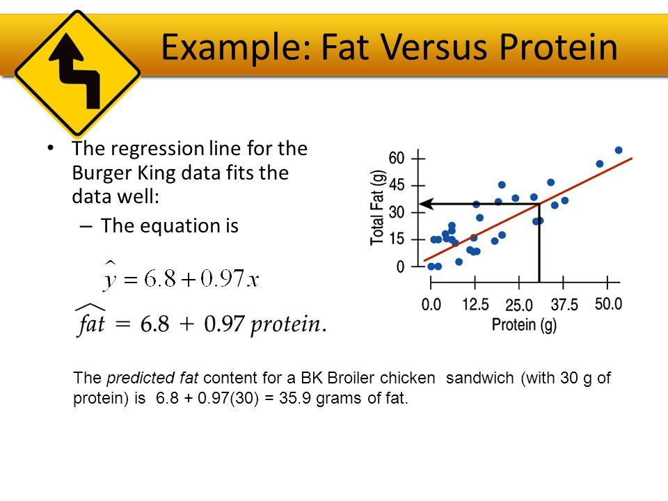 Example: Fat Versus Protein