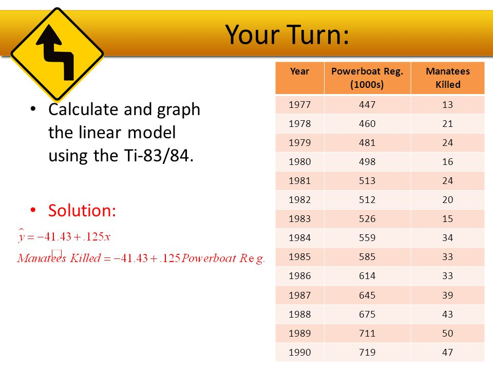 Your Turn: Calculate and graph the linear model using the Ti-83/84.
