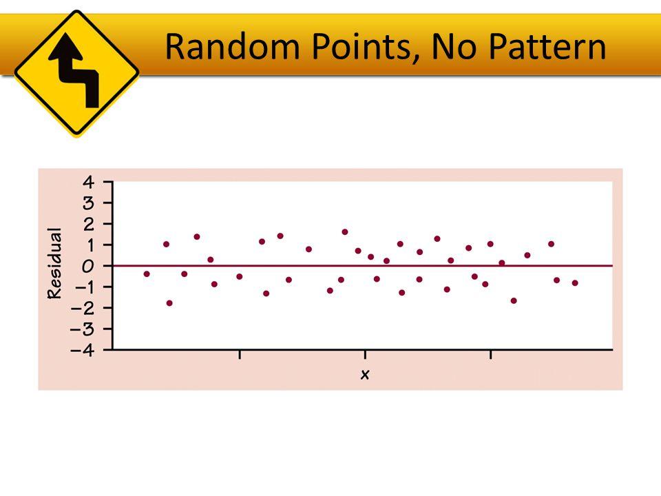 Random Points, No Pattern