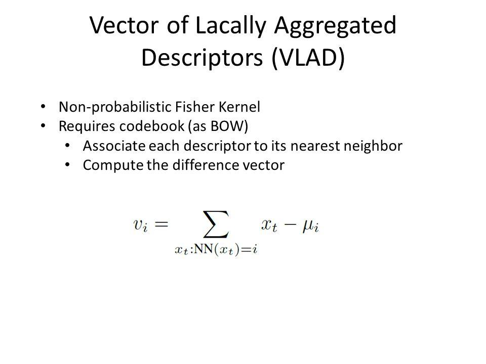 Vector of Lacally Aggregated Descriptors (VLAD)