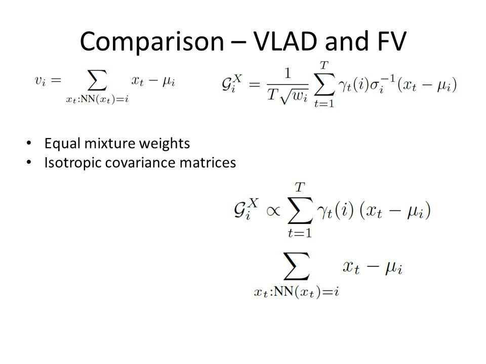 Comparison – VLAD and FV