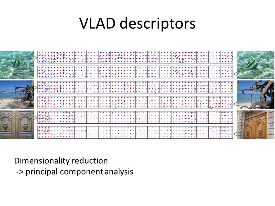 VLAD descriptors Dimensionality reduction