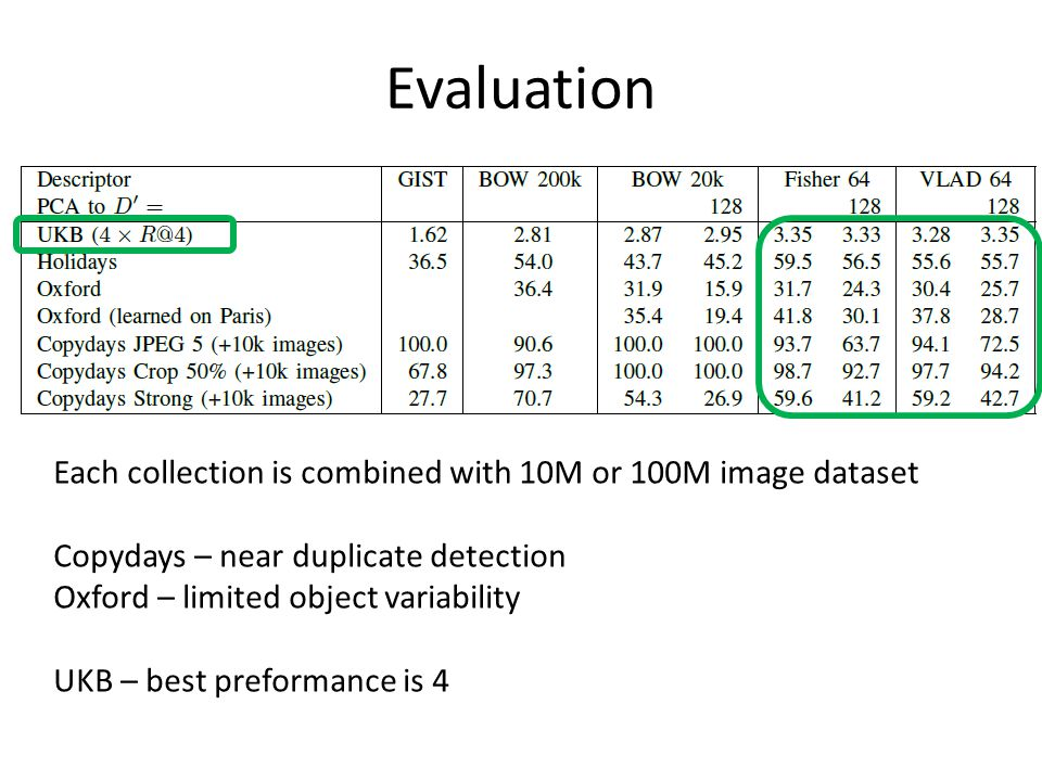 Evaluation Each collection is combined with 10M or 100M image dataset