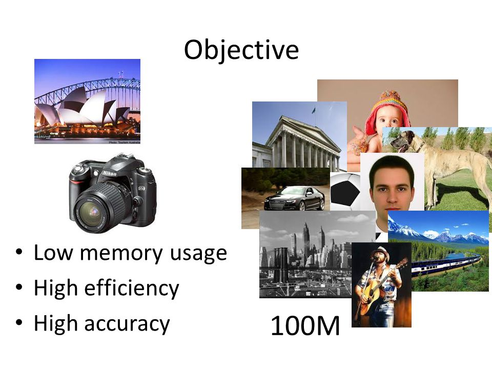 Objective Low memory usage High efficiency High accuracy 100M