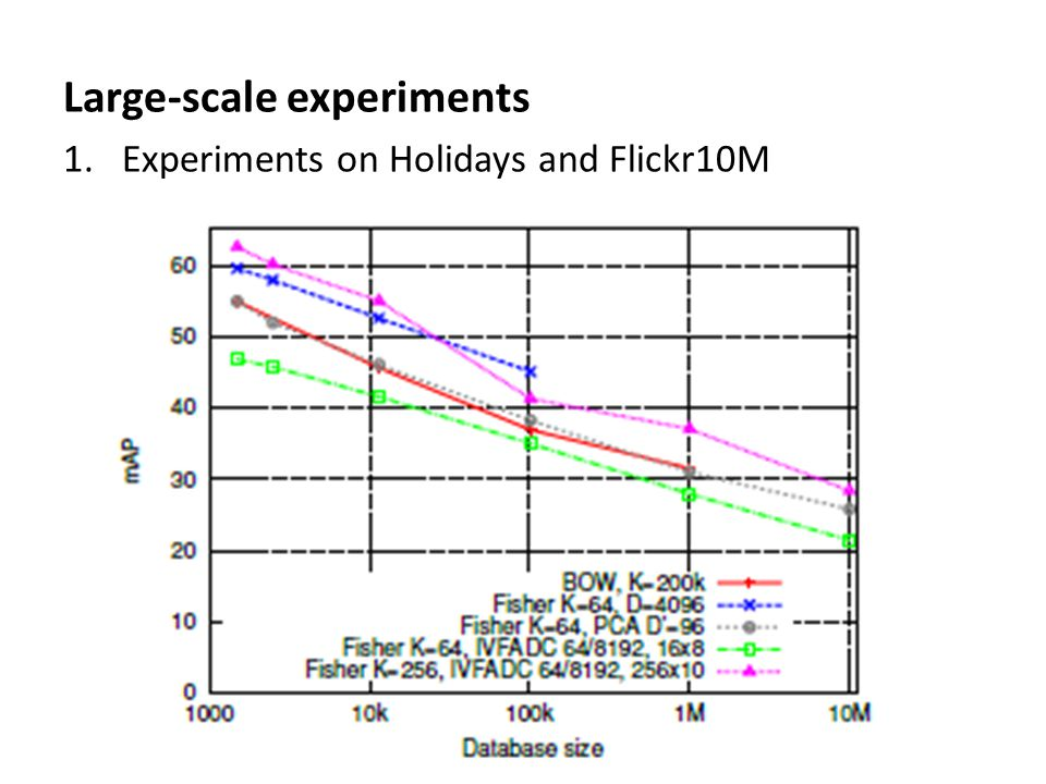 Large-scale experiments