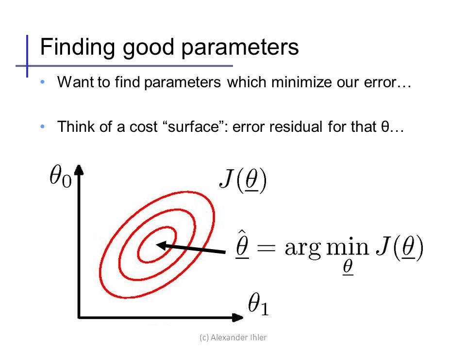 Finding good parameters