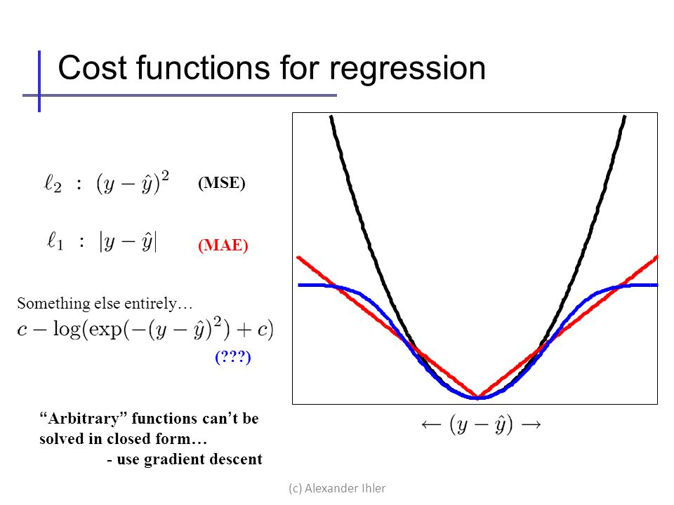 Cost functions for regression