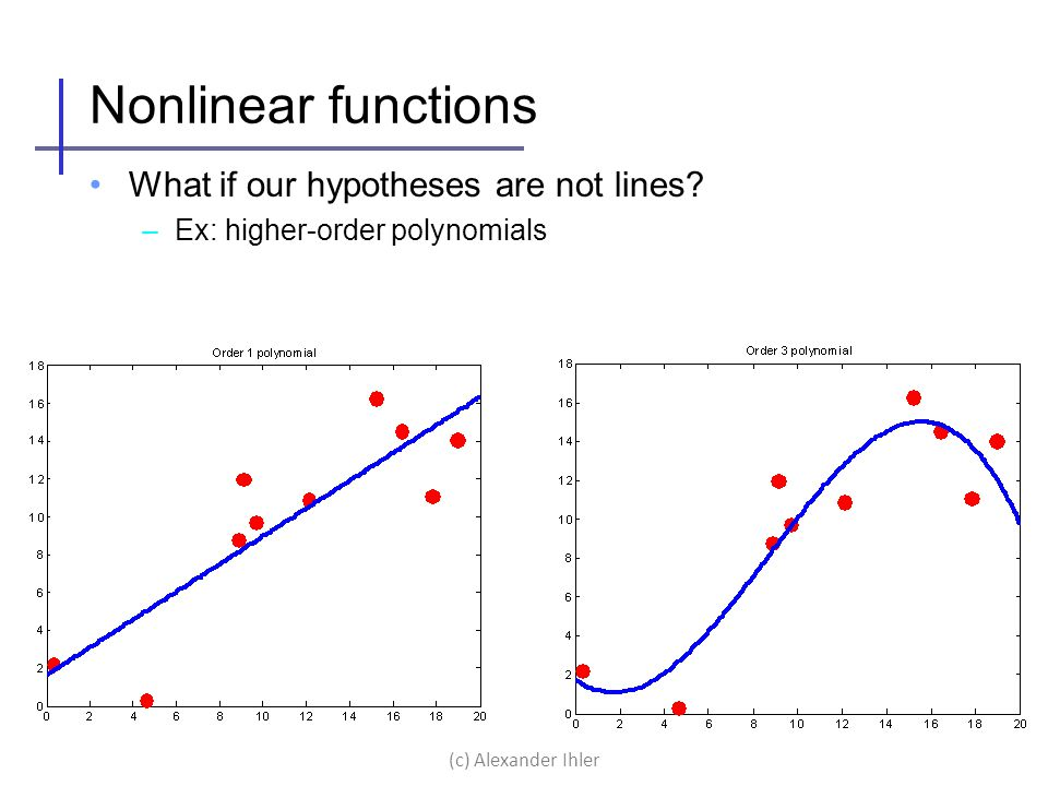 Nonlinear functions What if our hypotheses are not lines